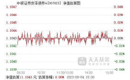 証券 中銀